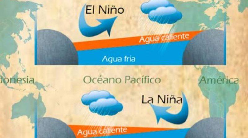 Fenómeno de «El Niño» y «La Niña» parte 1